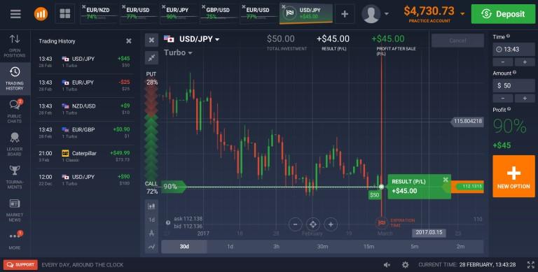 Iq Option Malaysia Login - Geld Verdienen Mit Online Blackjack