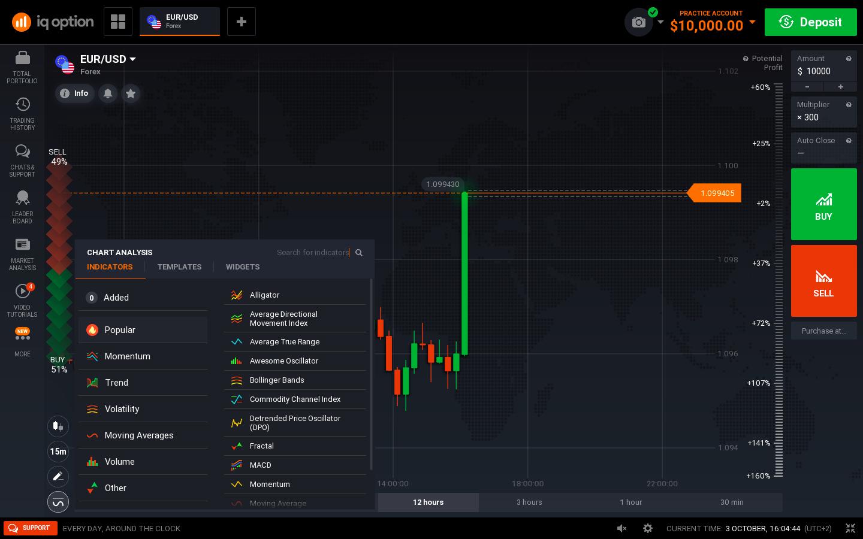 Cara Trading Binary Di Iq Option